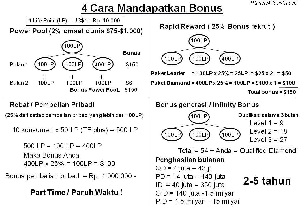 Compensation Plan - 02