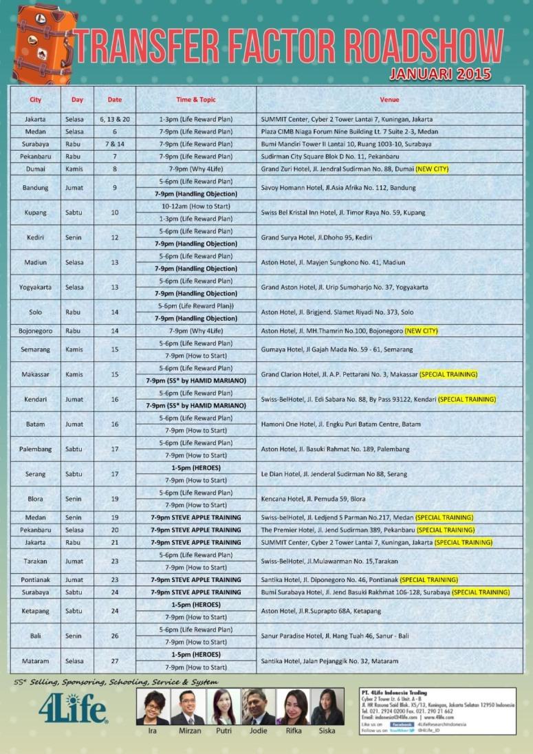 4Life Transfer Factor 2015 Kota Jakarta, 4Life Transfer Factor 2015 Kota Medan, 4Life Transfer Factor 2015 Kota Surabaya, 4Life Transfer Factor 2015 Kota Pekanbaru, 4Life Transfer Factor 2015 Kota Dumai, 4Life Transfer Factor 2015 Kota Bandung, 4Life Transfer Factor 2015 Kota Kupang, 4Life Transfer Factor 2015 Kota Kediri, 4Life Transfer Factor 2015 Kota Madiun, 4Life Transfer Factor 2015 Kota Yogyakarta, 4Life Transfer Factor 2015 Kota Solo, 4Life Transfer Factor 2015 Kota Bojonegoro, 4Life Transfer Factor 2015 Kota Semarang, 4Life Transfer Factor 2015 Kota Makassar, 4Life Transfer Factor 2015 Kota Kendari, 4Life Transfer Factor 2015 Kota Batam, 4Life Transfer Factor 2015 Kota Palembang, 4Life Transfer Factor 2015 Kota Serang, 4Life Transfer Factor 2015 Kota Blora, 4Life Transfer Factor 2015 Kota Tarakan, 4Life Transfer Factor 2015 Kota Pontianak, 4Life Transfer Factor 2015 Kota Surabaya, 4Life Transfer Factor 2015 Kota Ketapang, 4Life Transfer Factor 2015 Kota Bali, 4Life Transfer Factor 2015 Kota Mataram, 4Life Transfer Factor 2015 Kota Kepulauan Riau, 4Life Transfer Factor 2015 Kota Singkawang, 4Life Transfer Factor 2015 Kota Pemangkat